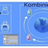The making of-Kombination von Werkzeugen und Befehlen Infografik